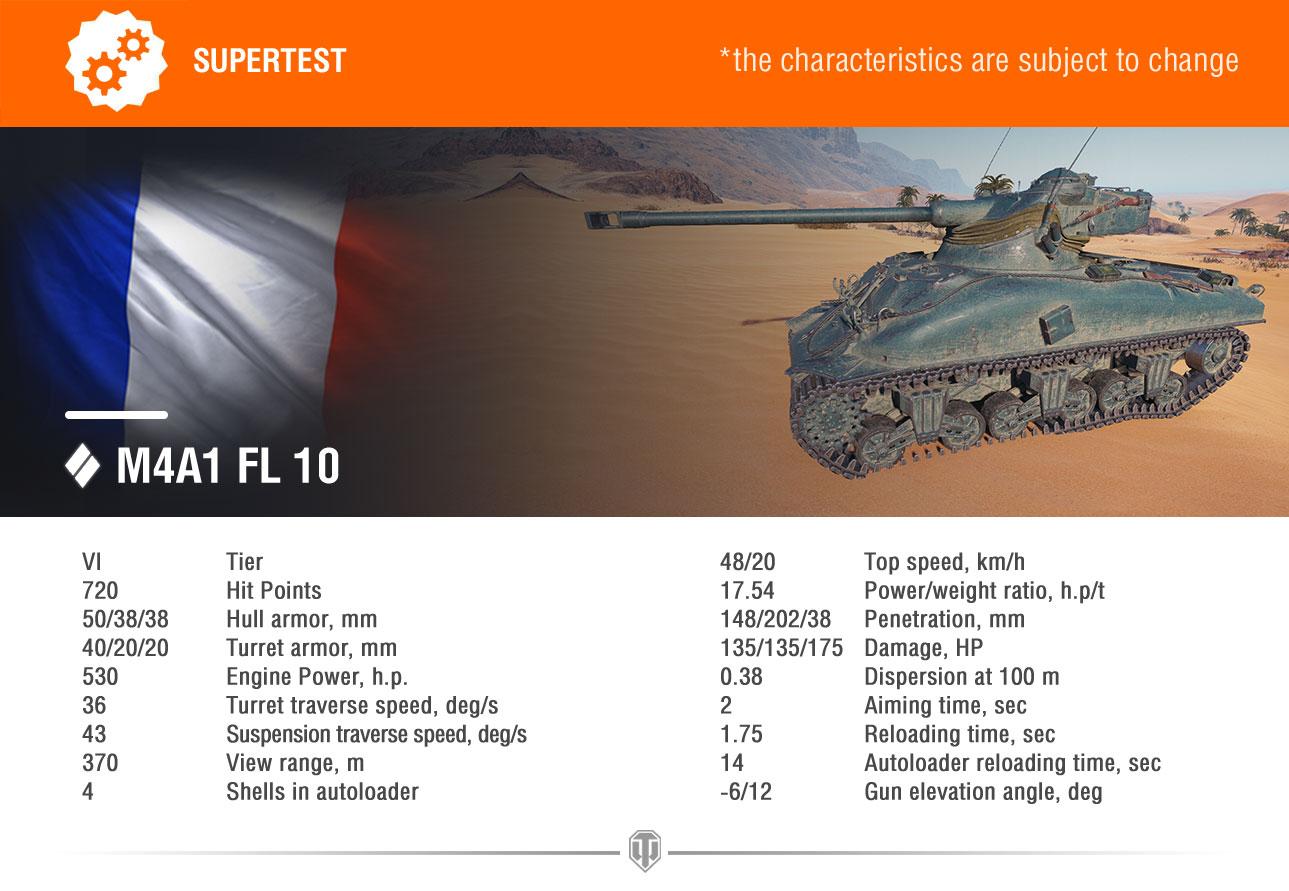 A 43 Wot supertest: french mt tier vi premium m4a1 fl 10 « status report